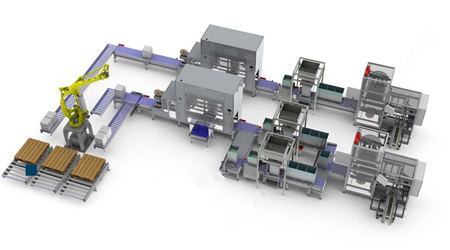 Turnkey Packaging Systems